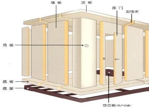 南京冷库,小型冷库,冷库价格,冷库安装,冷库设备-苏州